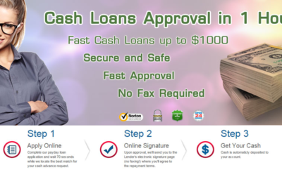 Get your money in 1 hour with no credit check loans